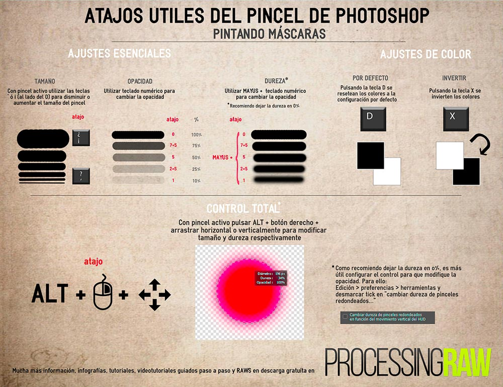 INFOGRAFÍA atajos pincel photoshop