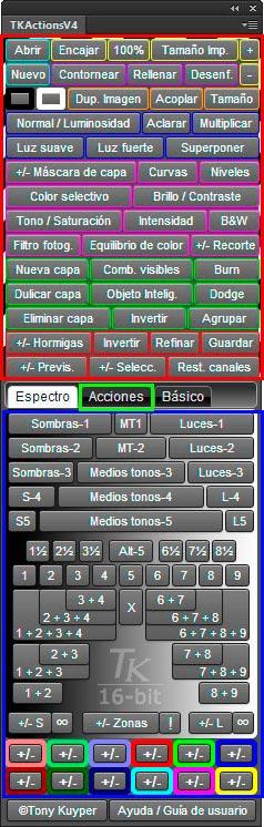 Interfaz del Panel TOny Kuyper. En rojo aparece el Panel de Control, en Azul la pestaña espectro y en verde (y oculta) la Pestaña de Acciones.