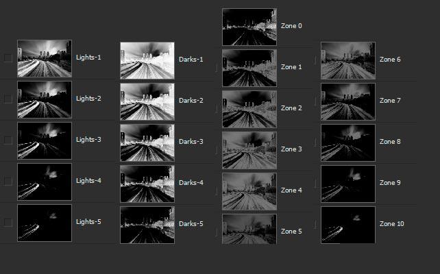 Recreación de varias de las máscaras de luminosidad que se pueden generar con un sólo click. Serie sombras, serie luces, series de Zonas, una infinidad!!!