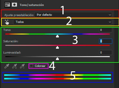 Interfaz de la capa de ajuste de tono/saturación
