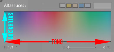dividir tonos lightroom