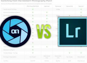 Usuarios de Adobe: porqué cambiar a ON1 PhotoRAW 2018?